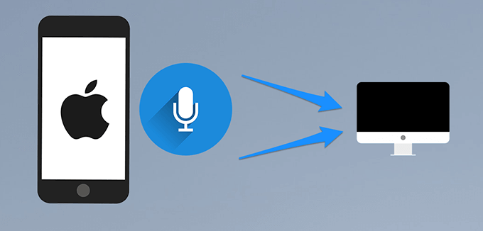 How To Use Your Iphone As A Microphone On A Mac